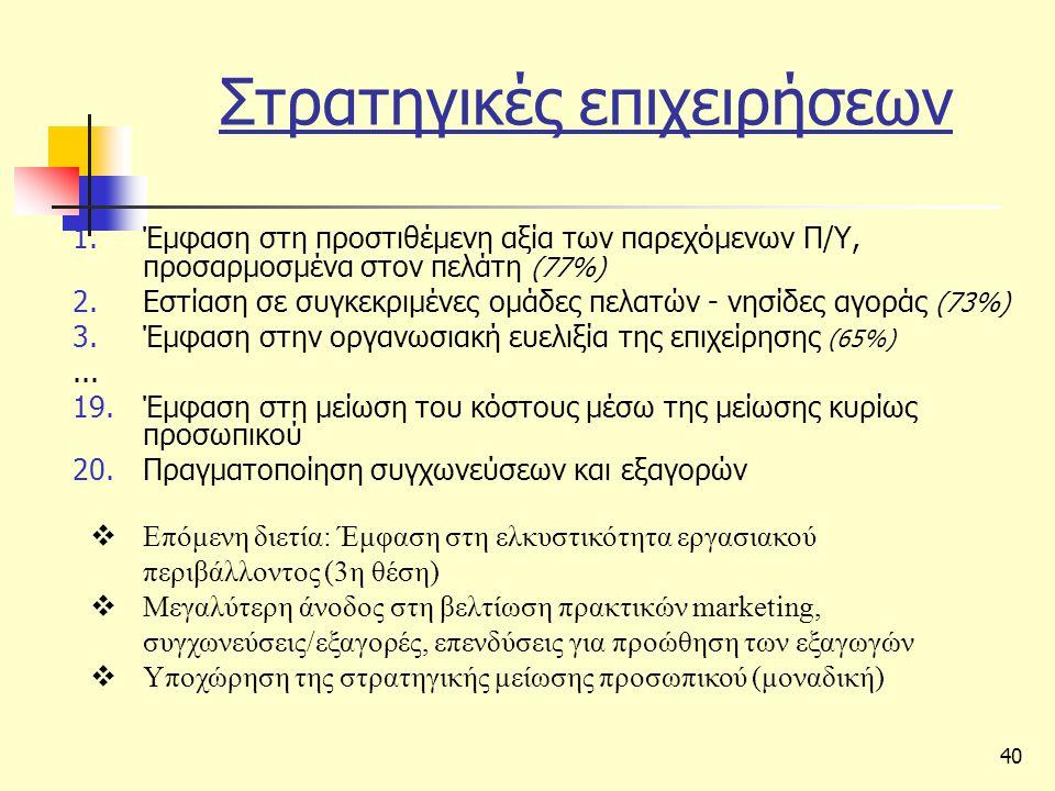 Στρατηγικές επιχειρήσεων