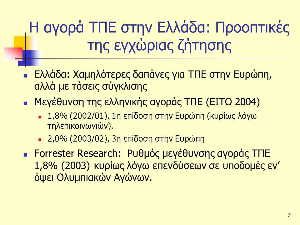 Η αγορά ΤΠΕ στην Ελλάδα: Προοπτικές της εγχώριας ζήτησης