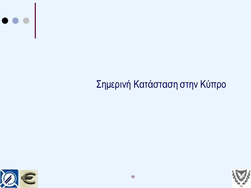 Σημερινή Κατάσταση στην Κύπρο