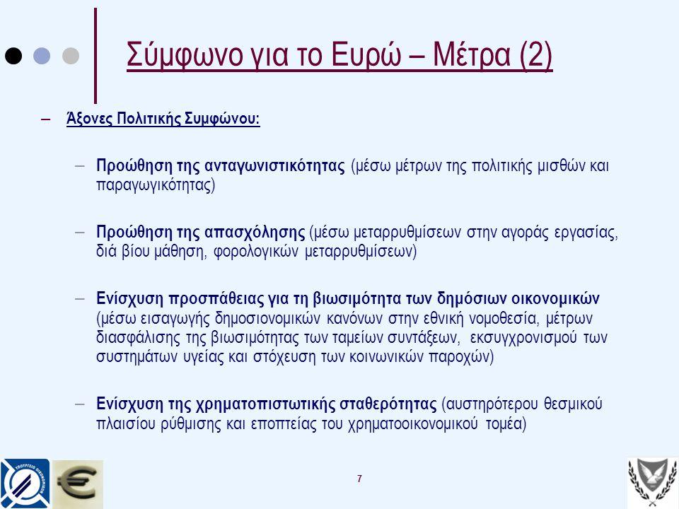 Σύμφωνο για το Ευρώ – Μέτρα (2)