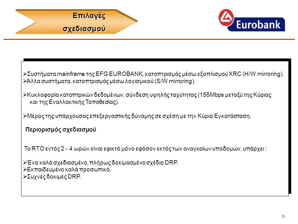 Επιλογές σχεδιασμού Συστήματα mainframe της EFG EUROBANK, κατοπτρισμός μέσω εξοπλισμού XRC (H/W mirroring).