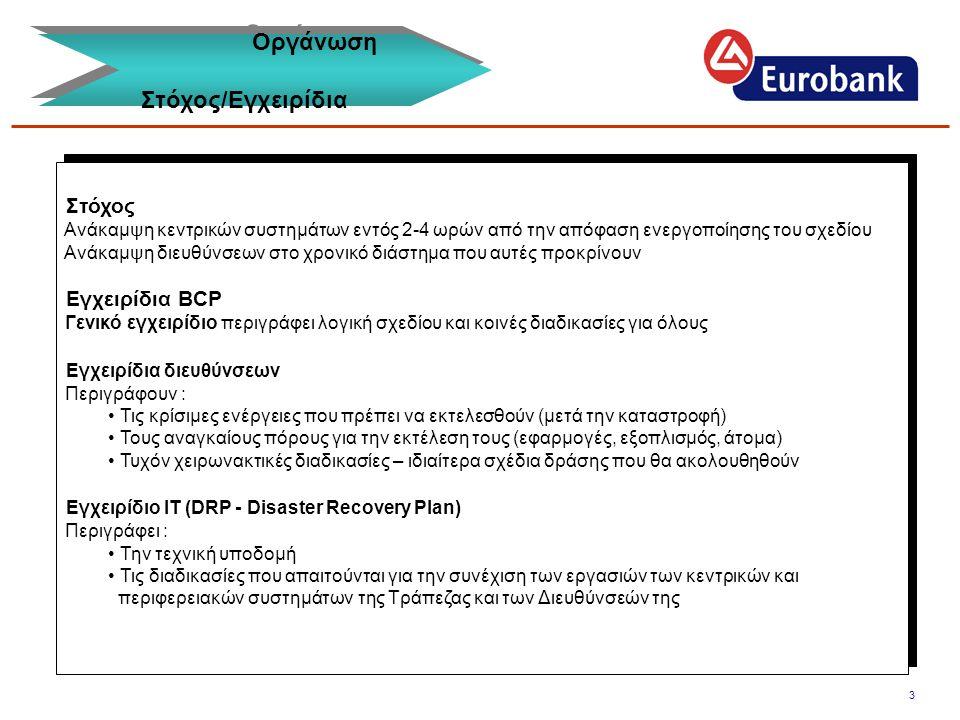 Οργάνωση Στόχος/Εγχειρίδια Στόχος Εγχειρίδια BCP