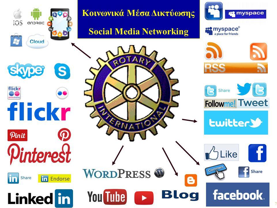 Κοινωνικά Μέσα Δικτύωσης Social Media Networking