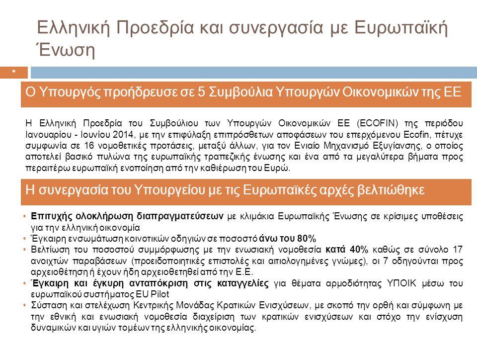 Ελληνική Προεδρία και συνεργασία με Ευρωπαϊκή Ένωση