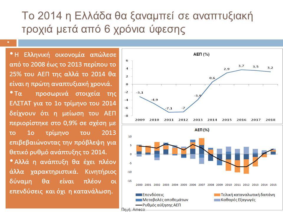 Το 2014 η Ελλάδα θα ξαναμπεί σε αναπτυξιακή τροχιά μετά από 6 χρόνια ύφεσης