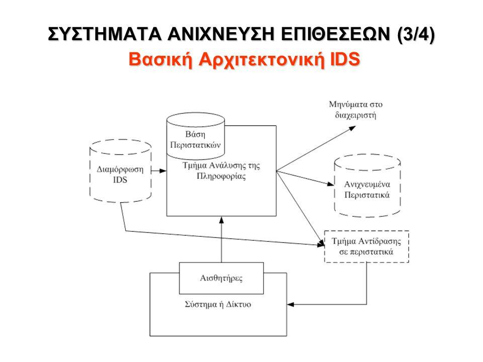 ΣΥΣΤΗΜΑΤΑ ΑΝΙΧΝΕΥΣΗ ΕΠΙΘΕΣΕΩΝ (3/4) Βασική Αρχιτεκτονική IDS