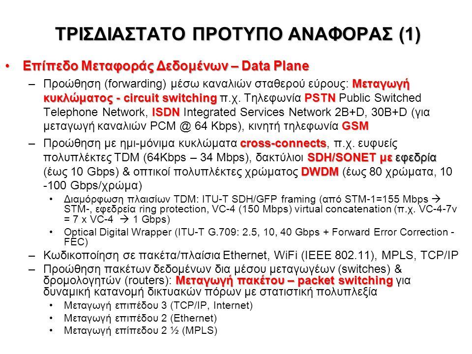 ΤΡΙΣΔΙΑΣΤΑΤΟ ΠΡΟΤΥΠΟ ΑΝΑΦΟΡΑΣ (1)