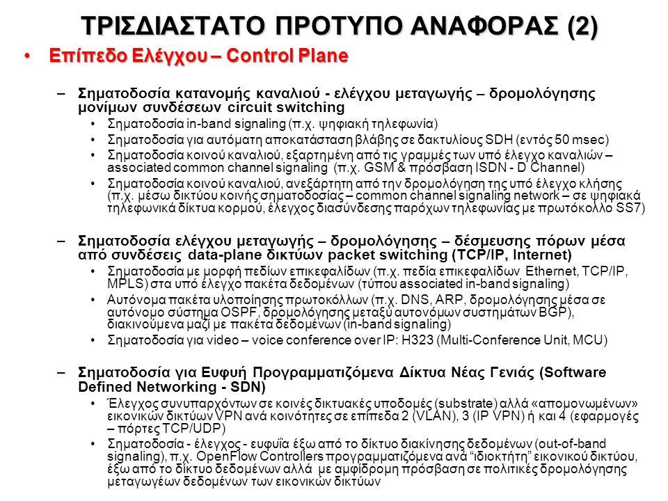 ΤΡΙΣΔΙΑΣΤΑΤΟ ΠΡΟΤΥΠΟ ΑΝΑΦΟΡΑΣ (2)