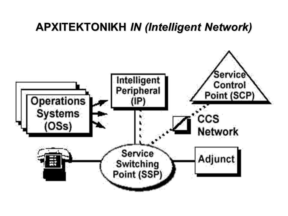 ΑΡΧΙΤΕΚΤΟΝΙΚΗ IN (Intelligent Network)