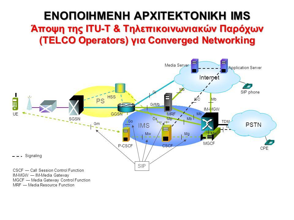 ΕΝΟΠΟΙΗΜΕΝΗ ΑΡΧΙΤΕΚΤΟΝΙΚΗ IMS Άποψη της ITU-T & Τηλεπικοινωνιακών Παρόχων (TELCO Operators) για Converged Networking