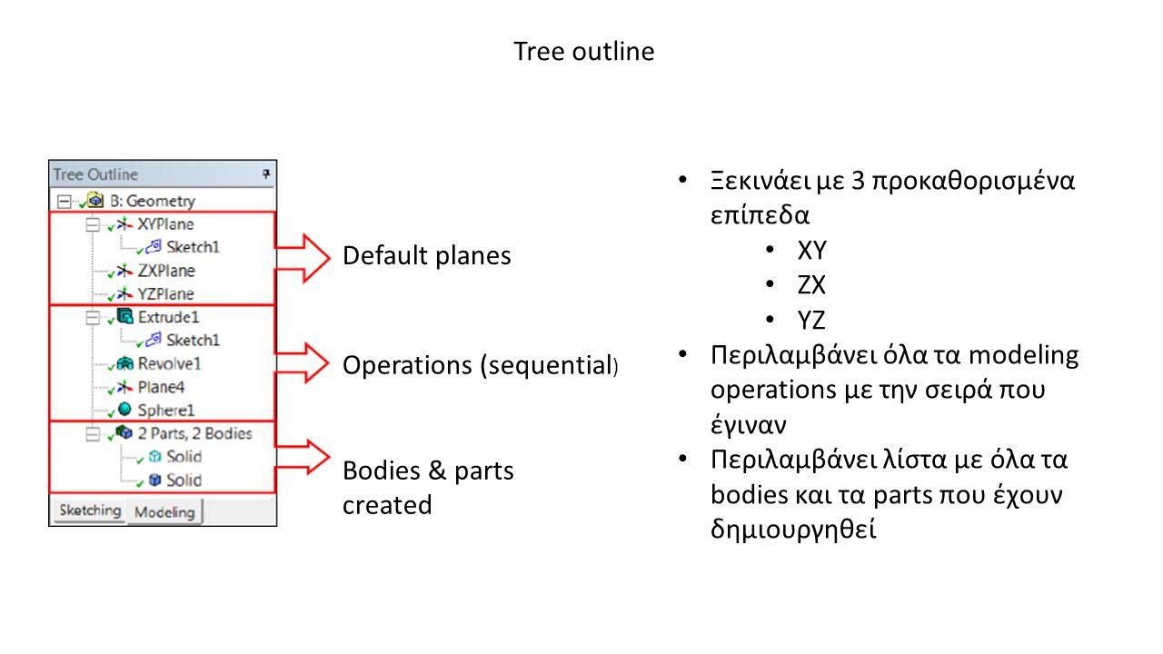 Tree outline Ξεκινάει με 3 προκαθορισμένα επίπεδα. ΧΥ. ΖΧ. ΥΖ. Περιλαμβάνει όλα τα modeling operations με την σειρά που έγιναν.