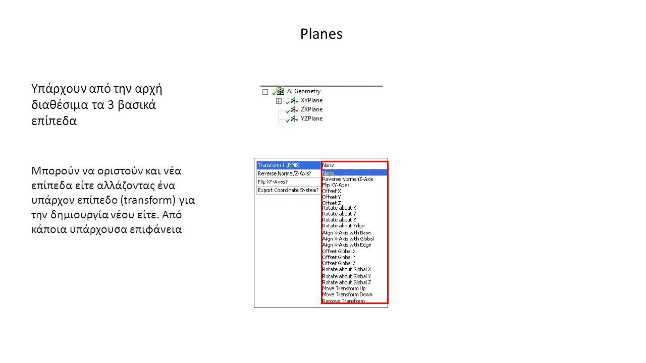 Planes Υπάρχουν από την αρχή διαθέσιμα τα 3 βασικά επίπεδα
