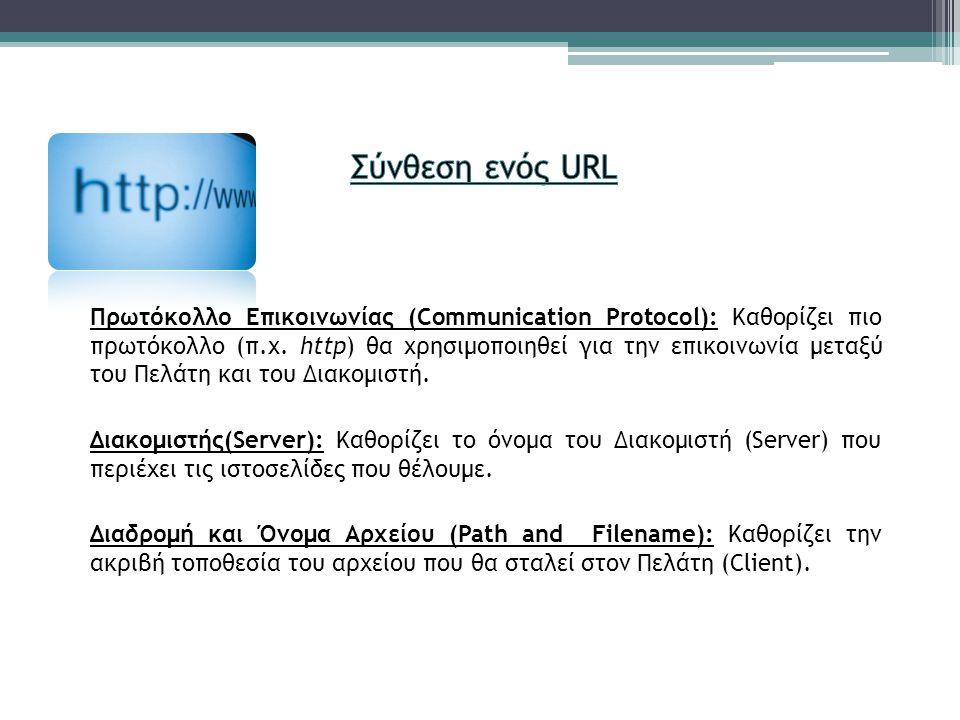 Σύνθεση ενός URL