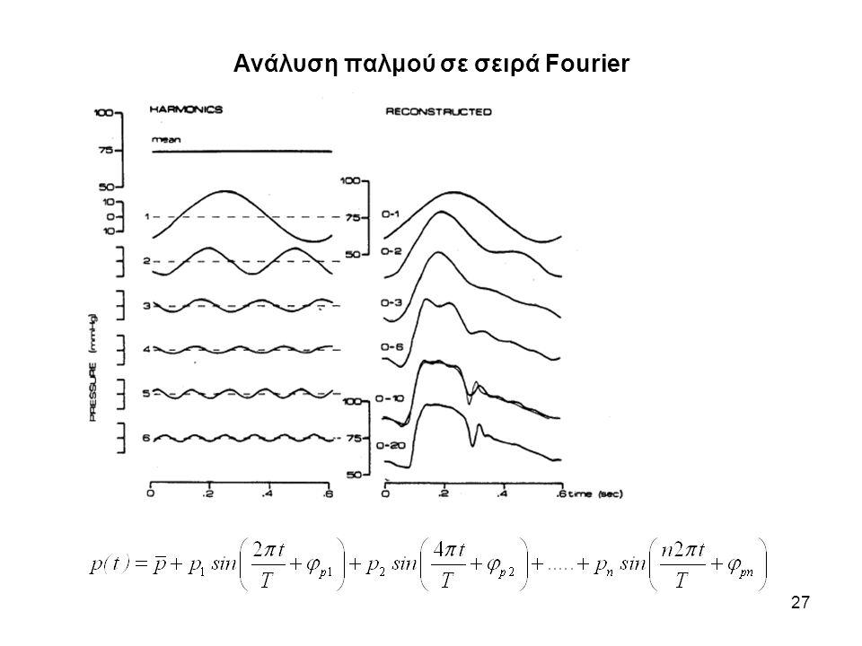 Ανάλυση παλμού σε σειρά Fourier