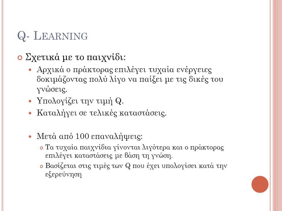 Q- Learning Σχετικά με το παιχνίδι: