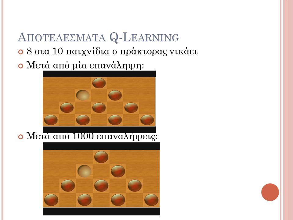 Αποτελεσματα Q-Learning