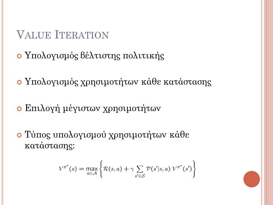 Value Iteration Υπολογισμός βέλτιστης πολιτικής
