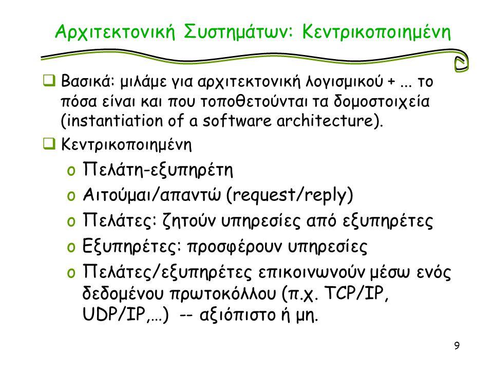 Αρχιτεκτονική Συστημάτων: Κεντρικοποιημένη