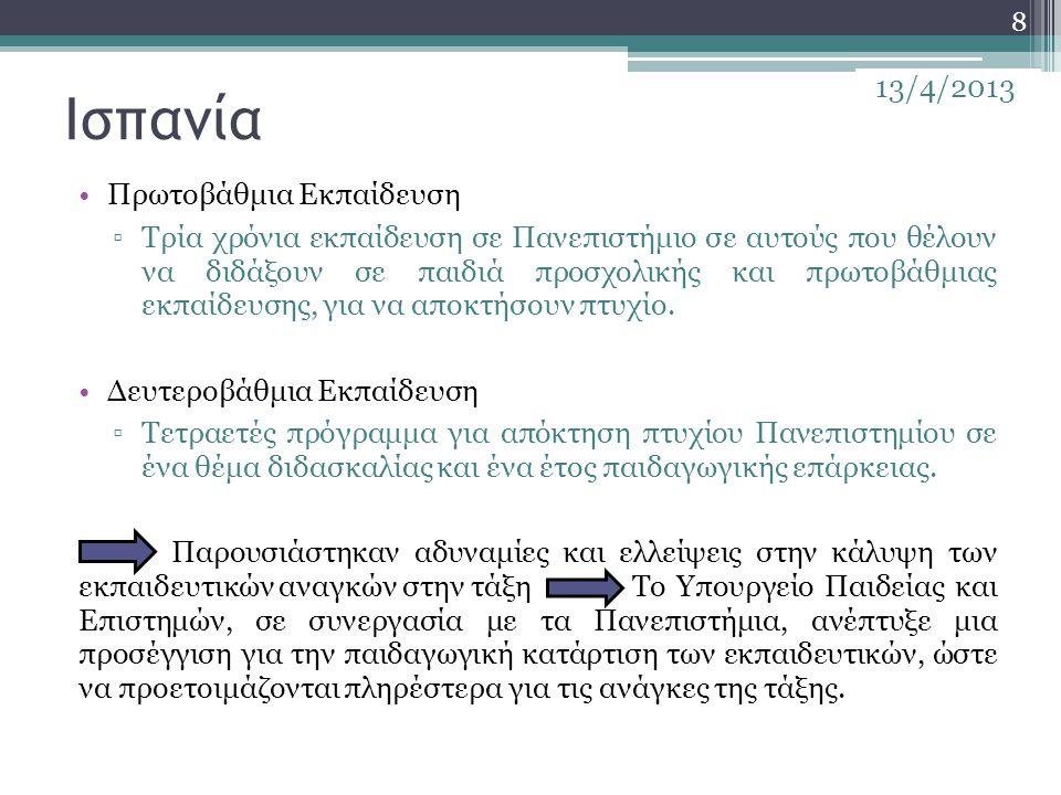 Ισπανία 13/4/2013 Πρωτοβάθμια Εκπαίδευση