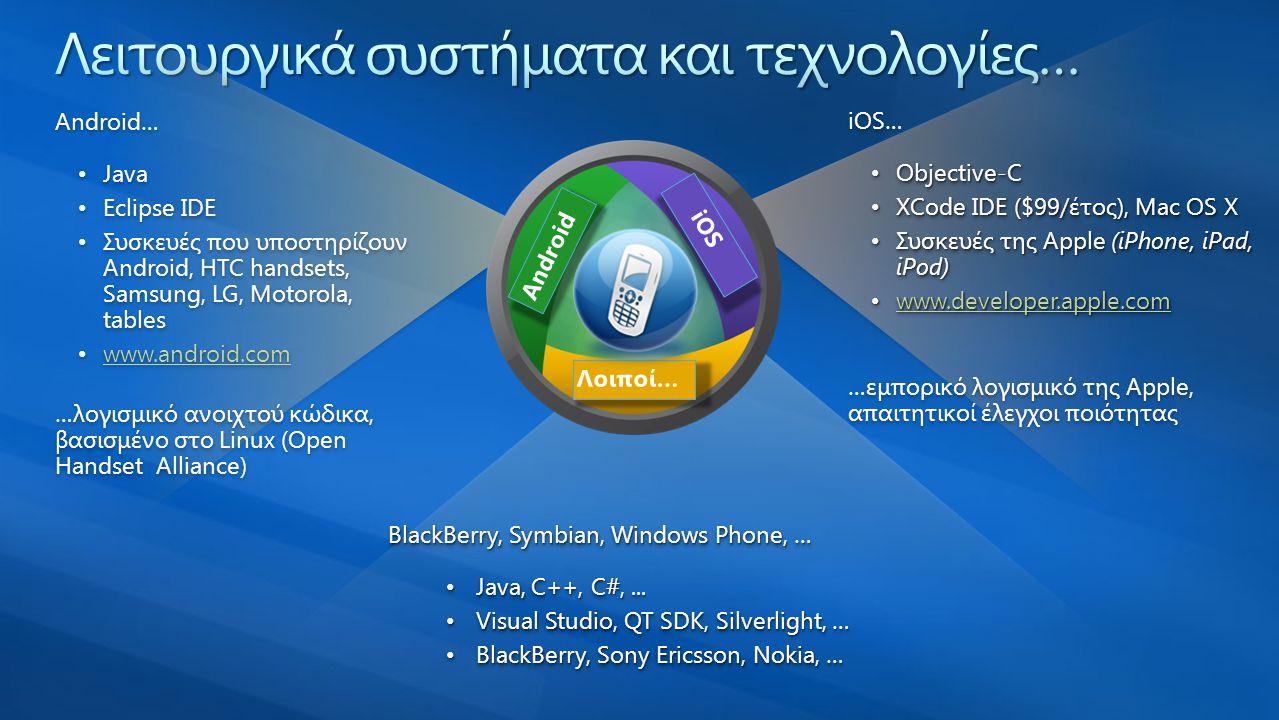 Λειτουργικά συστήματα και τεχνολογίες…
