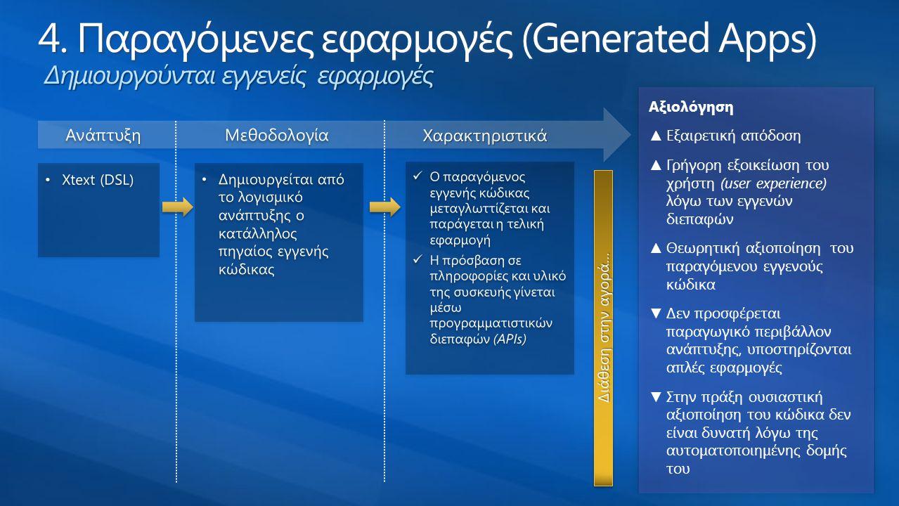 4. Παραγόμενες εφαρμογές (Generated Apps) Δημιουργούνται εγγενείς εφαρμογές