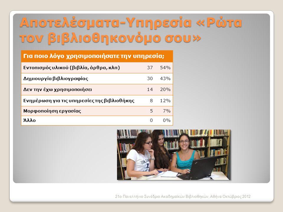 Αποτελέσματα-Υπηρεσία «Ρώτα τον βιβλιοθηκονόμο σου»