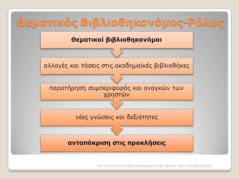 Θεματικός Βιβλιοθηκονόμος-Ρόλος