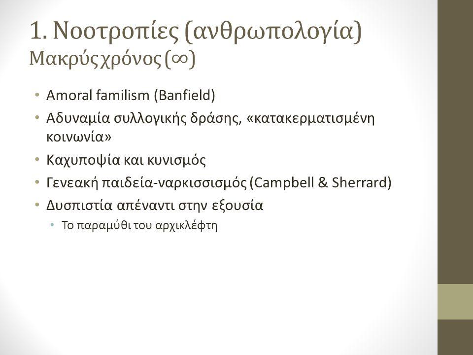 1. Νοοτροπίες (ανθρωπολογία) Μακρύς χρόνος (∞)