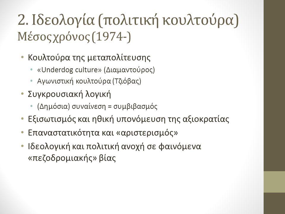 2. Ιδεολογία (πολιτική κουλτούρα) Μέσος χρόνος (1974-)