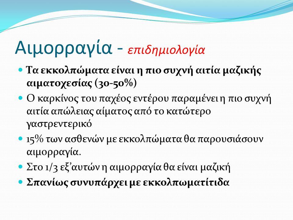 Αιμορραγία - επιδημιολογία
