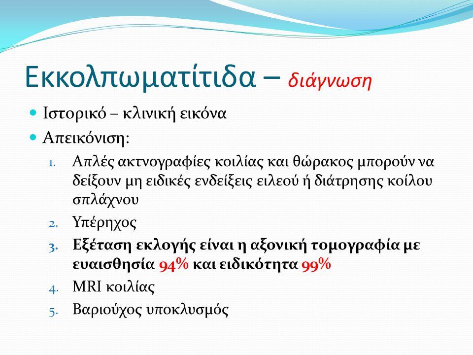 Εκκολπωματίτιδα – διάγνωση
