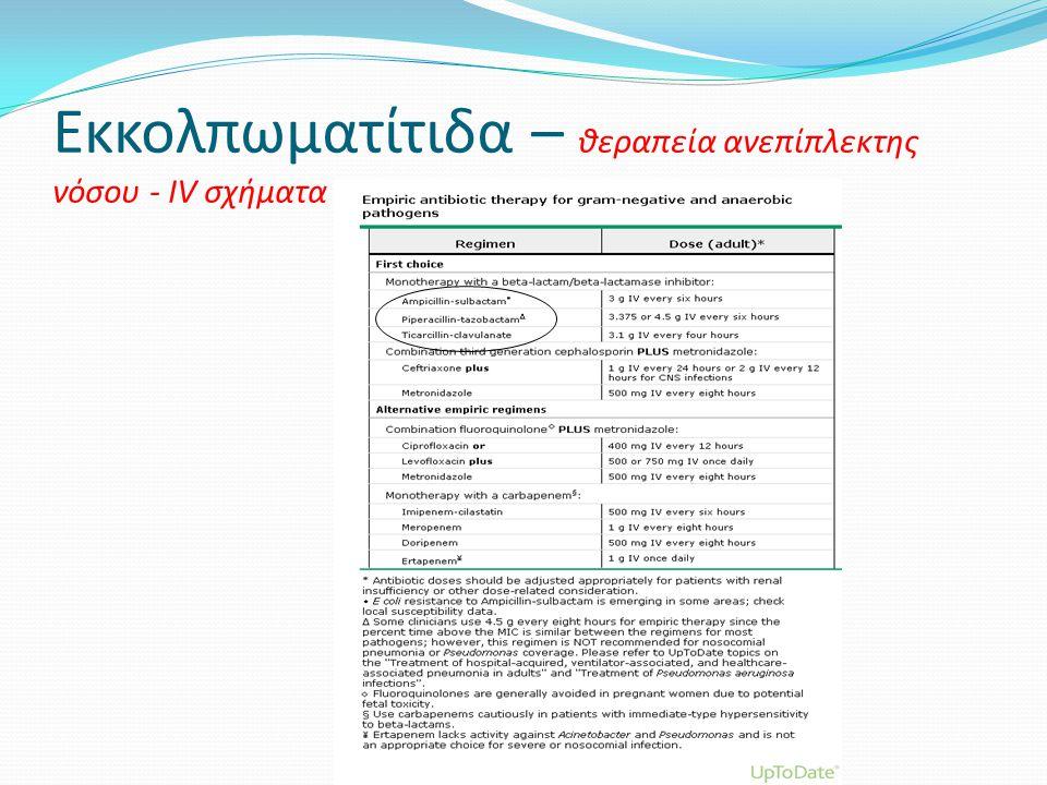 Εκκολπωματίτιδα – θεραπεία ανεπίπλεκτης νόσου - ΙV σχήματα
