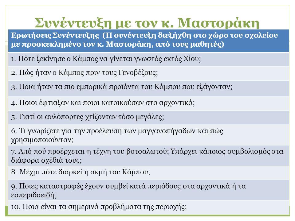 Συνέντευξη με τον κ. Μαστοράκη