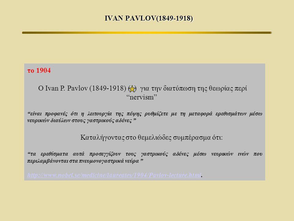 Ο Ivan P. Pavlov (1849-1918) ( ) για την διατύπωση της θεωρίας περί