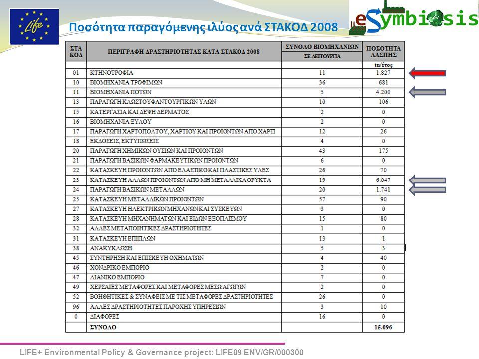 Ποσότητα παραγόμενης ιλύος ανά ΣΤΑΚΟΔ 2008