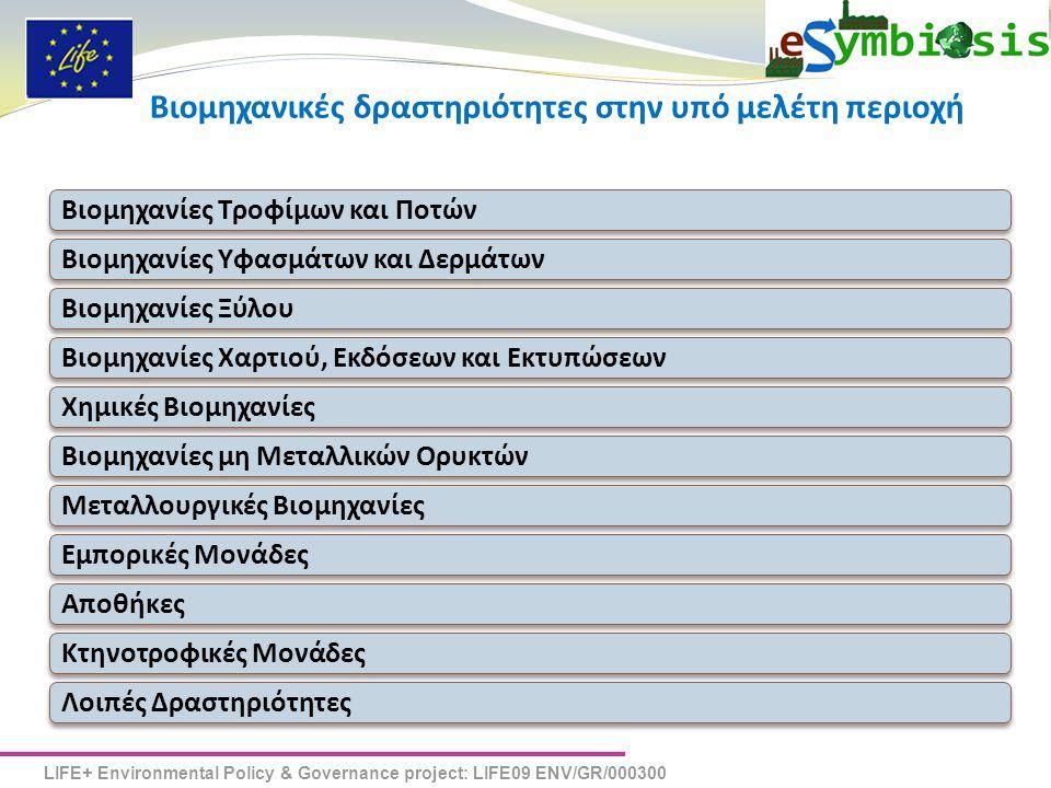Βιομηχανικές δραστηριότητες στην υπό μελέτη περιοχή
