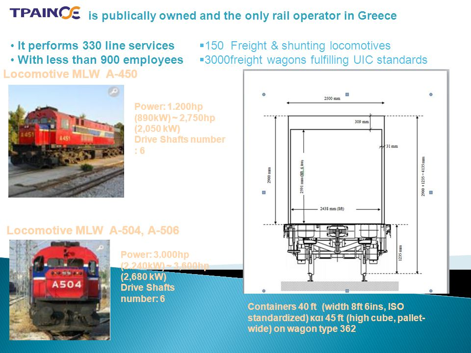 is publically owned and the only rail operator in Greece