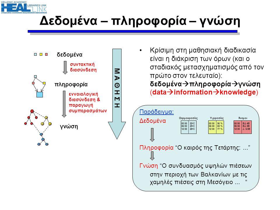 Δεδομένα – πληροφορία – γνώση