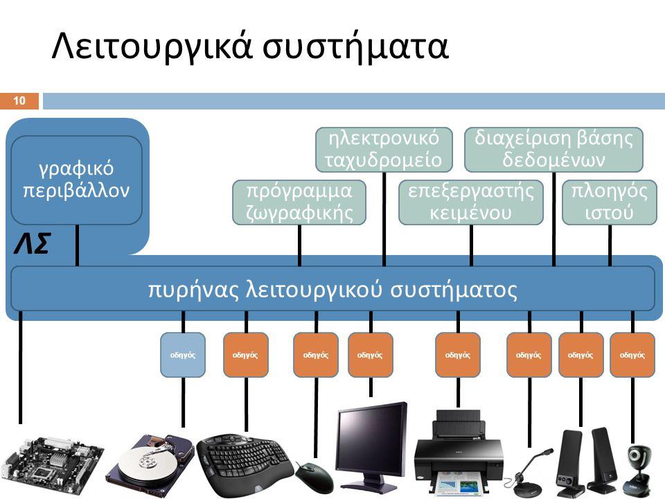 Εκκίνηση λειτουργικού συστήματος