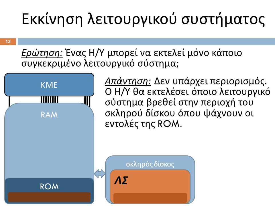 Παραδείγματα ΛΣ: Windows