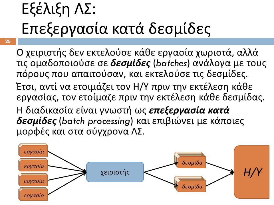 Εξέλιξη ΛΣ: Επεξεργασία κατά δεσμίδες
