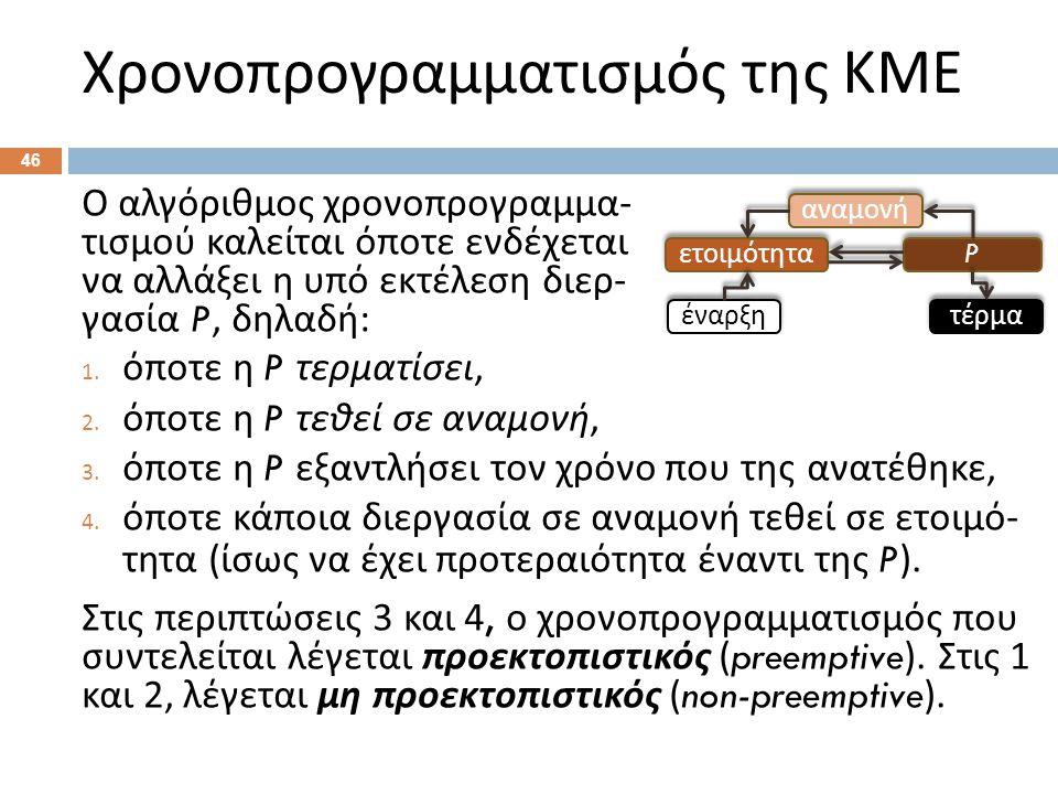 Χρονοπρογραμματισμός της ΚΜΕ