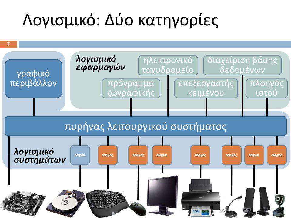 Λογισμικό: Δύο κατηγορίες