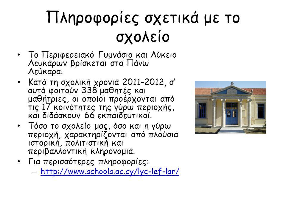 Πληροφορίες σχετικά με το σχολείο