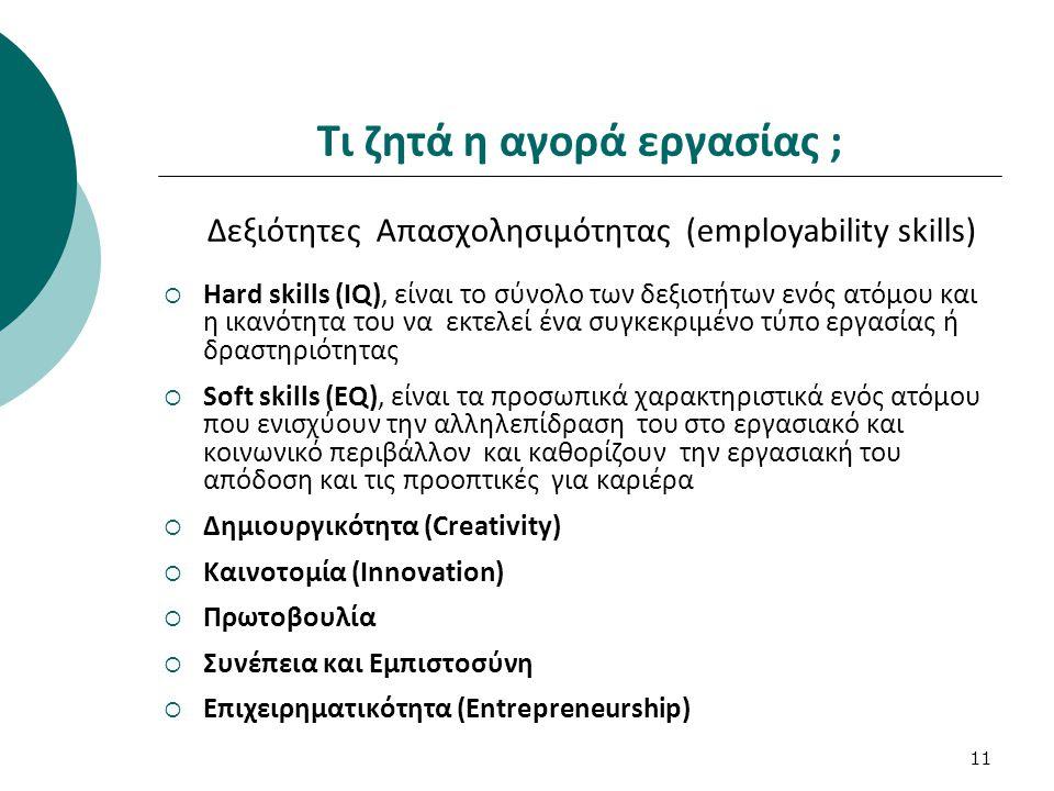 Τι ζητά η αγορά εργασίας ;