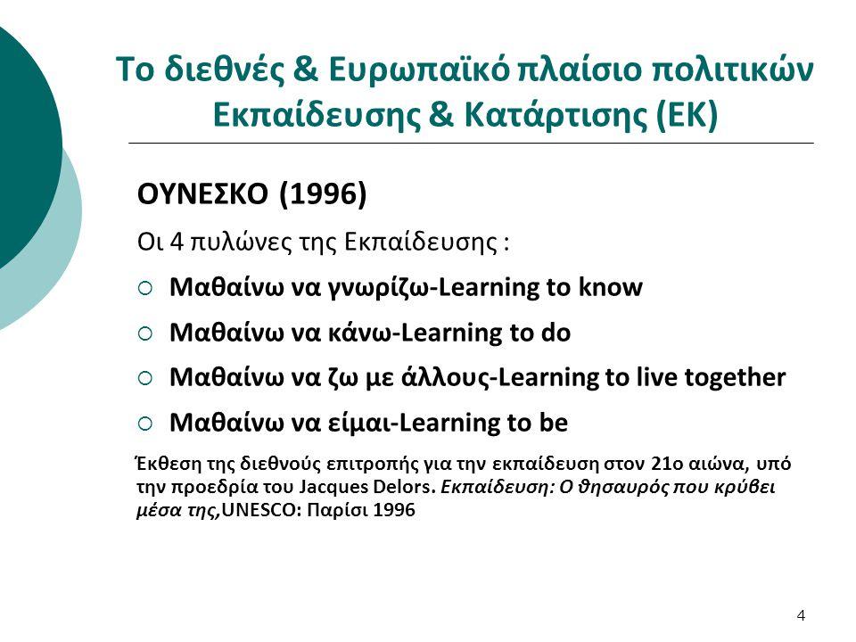 Το διεθνές & Ευρωπαϊκό πλαίσιο πολιτικών Εκπαίδευσης & Κατάρτισης (ΕΚ)