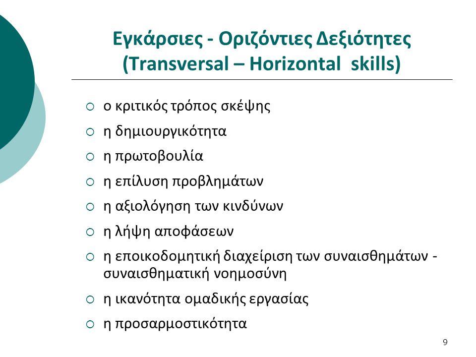 Εγκάρσιες - Οριζόντιες Δεξιότητες (Transversal – Horizontal skills)