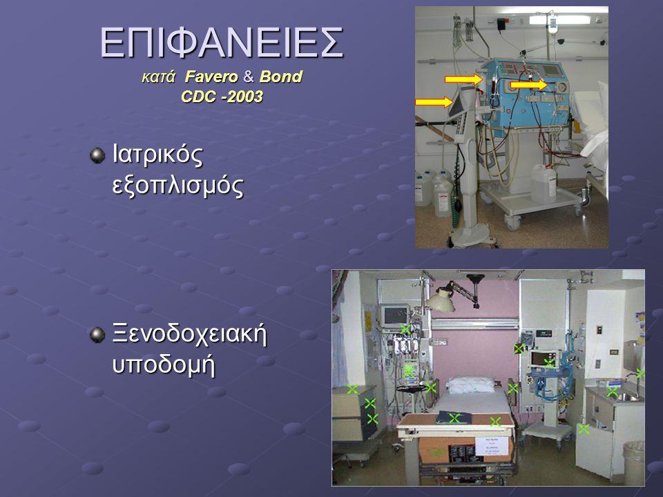 ΕΠΙΦΑΝΕΙΕΣ κατά Favero & Bond CDC -2003
