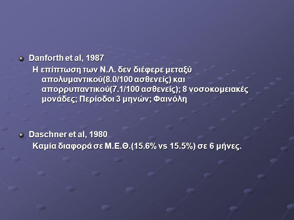 Καμία διαφορά σε Μ.Ε.Θ.(15.6% vs 15.5%) σε 6 μήνες.