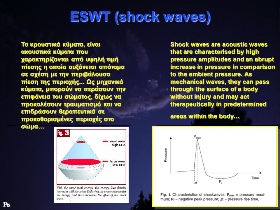 ESWT (shock waves)